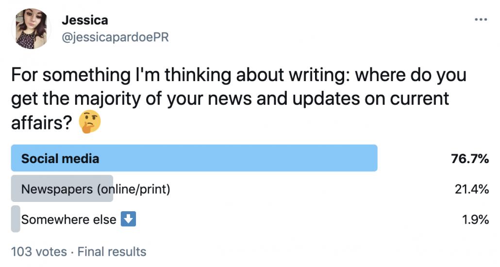 News Consumption Survey 2021